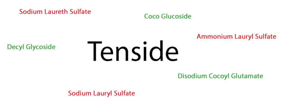Tenside | Sodium Lauryl Sulfate