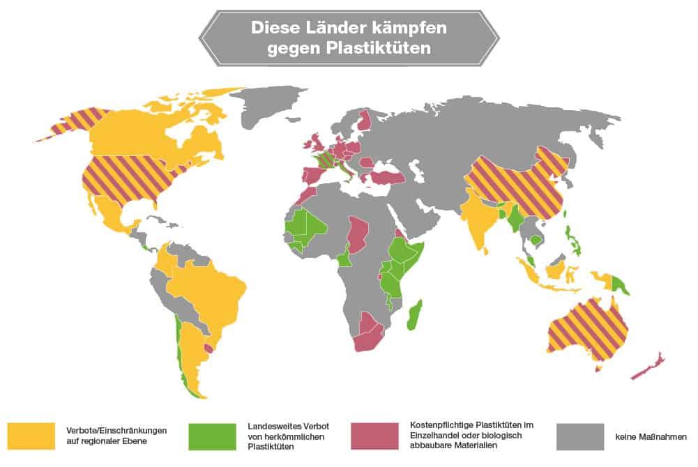 Plastiktüten Gesetze weltweit